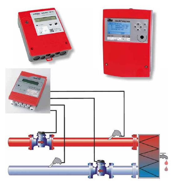 Licznik ciepła Calec® ST II oraz licznik ciepła Calec® Energy Master