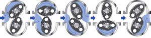 Schemat działania przepływomierzy owalno-kołowych