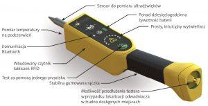 Przenośny tester SAGE® UMT do diagnozowania odwadniaczy